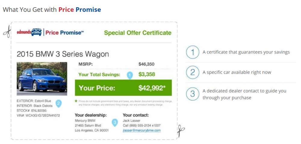 Edmunds.com_Price_Promise_tool.png